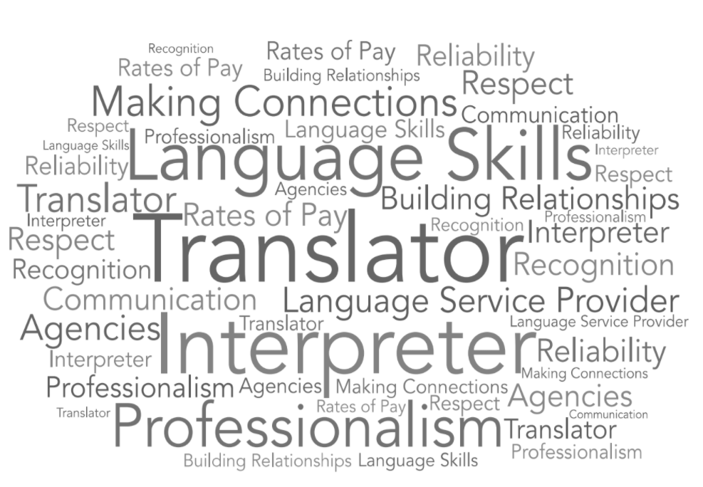 Building Bridges Survey Language Professionals and Language Service Providers